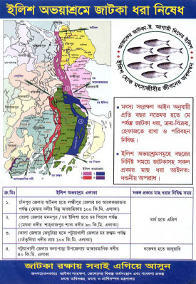 A poster of Jatka Conservation Week 2013, which is published by DoF, MoFL, Bangladesh